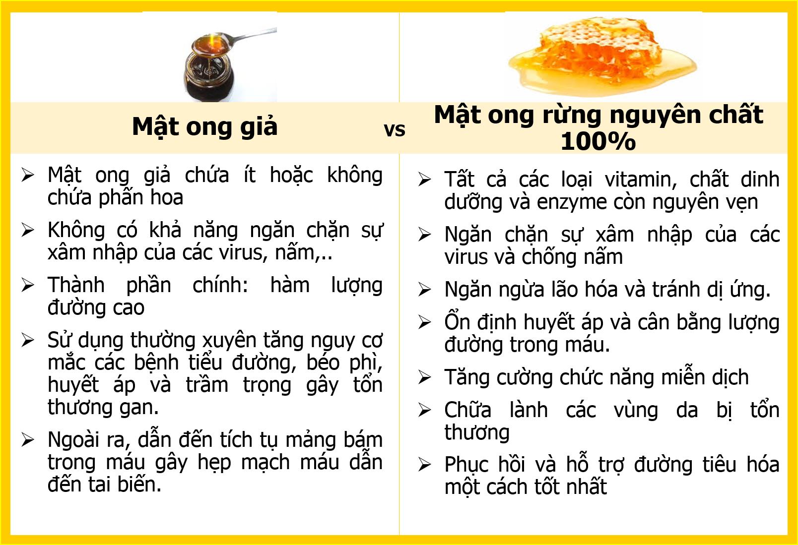 mật ong rừng hoa thảo dược 04